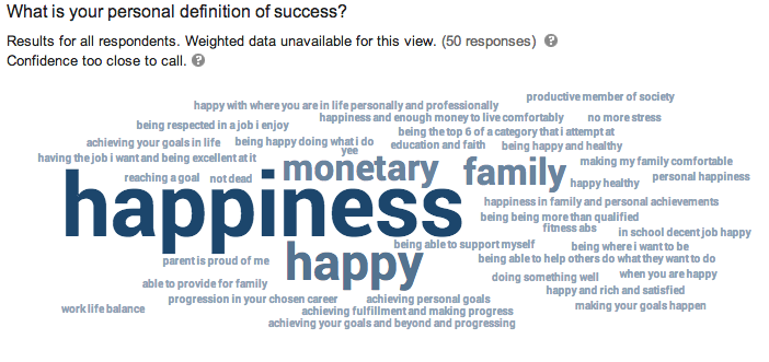 Definition of personal success essay
